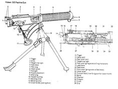 Vickers Gun Parts Identification Manual