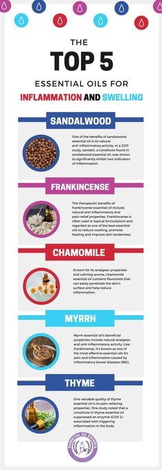 Top 5 Essential Oils for Inflammation and Swelling