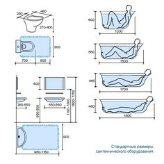 Very Small Bathroom Layouts | bathroom-layout-12 bottom left is ...