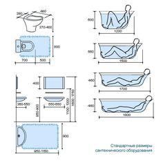 Комфортные размеры для планирования ванной комнаты. / Measures for bathroom layout,