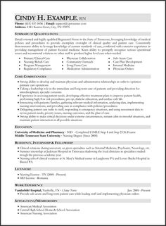 Free Federal Resume Sample   Http://www.resumecareer.info/free