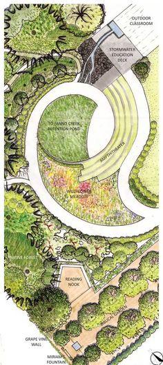 close up planting plan Landscape Architecture Drawing, Landscape And Urbanism, Paper Architecture, Landscape Concept, Garden Architecture, Garden Landscape Design, Landscape Plans, The Plan, How To Plan
