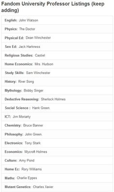 Watson, the Doctor, Captain Jack, Mrs. Hudson, Prof. Dr. Song, Holmes, Moriarty, Stark, Banner, Pond, and Williams. YAY!
