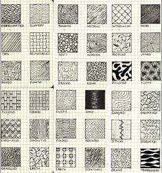 Sketchbook Idea - Draw X amount of Patterns