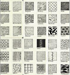 Sketchbook Idea - Draw X amount of Patterns