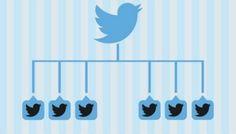 TweetDeck Teams ile Twitter Hesaplarınızı Kolayca Paylaşın! - Haberler - indir.com