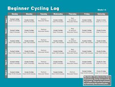 Beginner Cycling Log Weeks 1-6