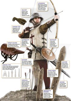 A late medieval English bowman. Armadura Medieval, Medieval Archer, Medieval Fantasy, Medieval Weapons, Medieval Life, Templer, Medieval Clothing, Knights Templar, Dark Ages