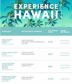 Hawaii specials #traveling #travelling #travelblogger #adventure #hawaiibeach #hawaii #hawaiilife
