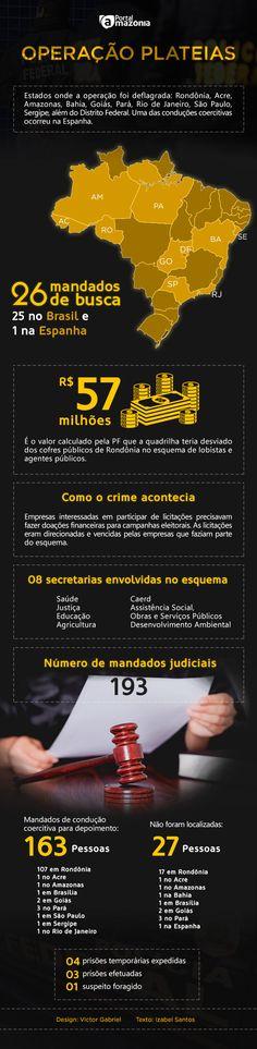 Operação Plateias: conheça os números da investigação. http://portalamazonia.com/detalhe/noticia/operacao-plateias-conheca-os-numeros-da-investigacao/?cHash=3deb4684a9ecf97332be5f01fb1289c9