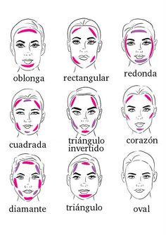 maquillaje segun tu tipo de cara Rosa: Oscurecer Morado: Iluminar