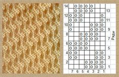 Loom Knitting, Knitting Socks, Hand Knitting, Crochet Blanket Patterns, Stitch Patterns, Knitting Patterns, Knit Purl Stitches, How To Purl Knit, Knit Crochet