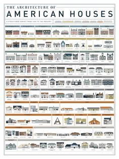 Gallery of 400 Years of American Housing - 1