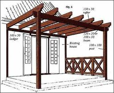 How to build a pergola attached to house.----back deck by #pergolakitsdiy #pergoladeck #buildingadeck #deckbuildingideas