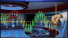 Science - Transmission of Sound - YouTube