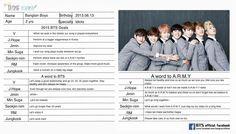 [Picture/FB] [#2015 BTS FESTA] 네…가 쓰는 프로필! (2015 Update.) [150611] | btsdiary