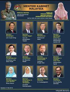 Oleh: Prof Madya Dato Dr Mohd Asri Zainul Abidin / Dr MAZA Pendekatan sesetengah pihak sebelum ini yang telalu memberikan fokus kepada dosa ...