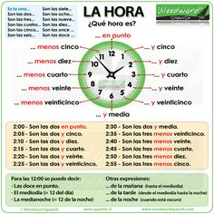 We have some new material for you about learning how to tell the time in English. First we have this video Here is a summary chart for your reference: You can find more details about telling the ti… # learn english speaking pdf Telling the time in English Spanish Lessons, Teaching Spanish, English Lessons, Teaching English, Spanish Class, English Lesson Plans, Spanish 1, Teaching Time, Learn Spanish