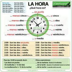 La hora en español - Time in Spanish