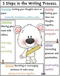 Writing Process Poster - Freebie!