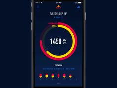 I think that Apple Health or Activity apps have a huge potential for new marketing ideas. I played around with on of them this weekend. Do you remember Nike giving free clean t-shirts in exchange f...