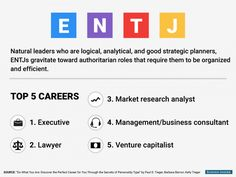Beautiful The Best Jobs For Every Personality Type