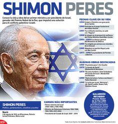 Conoce al ex primer ministro de #Israel y ganador del Premio Nobel de la Paz #ShimonPeres. #Infographic Para saber más sobre personas que marcan la diferencia sostenible visita www.solerplanet.com