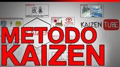 KAIZEN | Video Animato