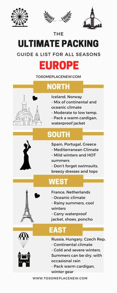 Ultimate Packing List for Europe for all seasons - tosomeplacenew - - Get the ultimate packing list for Europe with seasonal breakdown of items to carry and clothes to wear and how to style them. Includes a packing listicle. Packing List For Disney, Ultimate Packing List, Packing For Europe, Road Trip Packing, Vacation Packing, Europe Travel Tips, Packing Tips, Travel Hacks, Travel Packing