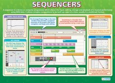 Sequencers | Music Technology Educational School Posters