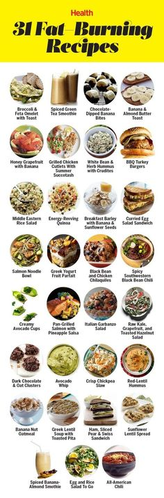 From turkey burgers to banana smoothies, these simple calorie-burning recipes will help you lose weight fast.From turkey burgers to banana smoothies, these simple calorie-burning recipes will help you lose weight fast. Healthy Life, Healthy Snacks, Healthy Living, Healthy Weight, Eating Healthy, Healthy Popcorn, Healthy Carbs, Breakfast Healthy, Healthy Protein