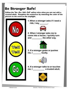 Stoplight Rules for Stranger Safety - An easy to remember graohic that presents the no - go-yell-tell rules.
