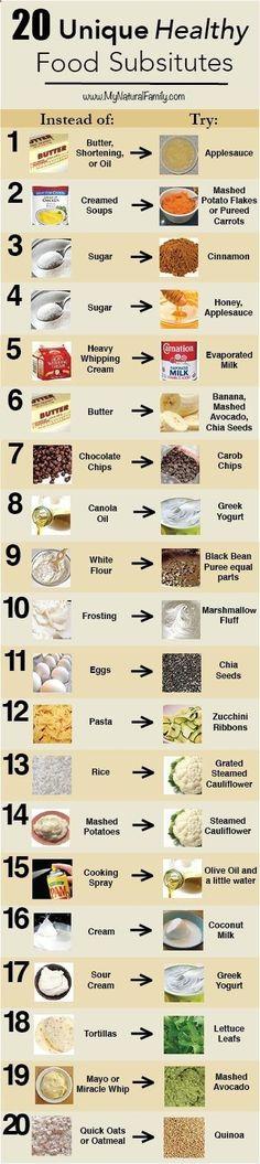 20 Unique Healthy alternatives