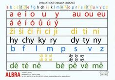 Dyslektická tabulka (tiskací) » Levné učebnice Grammar, Kids Learning, Periodic Table, Language, Good Things, Education, Reading, School, Montessori