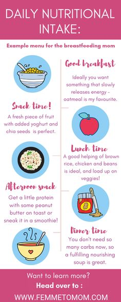 you're a breastfeeding mother, you're probably asking yourself what you need to be eating to get the right nutrition for both you and baby. Check out this guide to nutrition while breastfeeding and find out the essentials to the breastfeeding diet. Nutrition Education, Nutrition Month, Nutrition Guide, Nutrition Plans, Diet And Nutrition, Nutrition Pyramid, Sports Nutrition, Healthy Lactation Cookies, Breastfeeding Nutrition