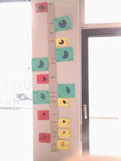 Domein: verbanden. Onderdeel: verhoudingen tussen breuken en procenten. Doel: De leerlingen leren structuur en samenhang van aantallen, gehele getallen, kommagetallen, breuken, procenten en verhoudingen op hoofdlijnen te doorzien en er in praktische situaties mee te rekenen.
