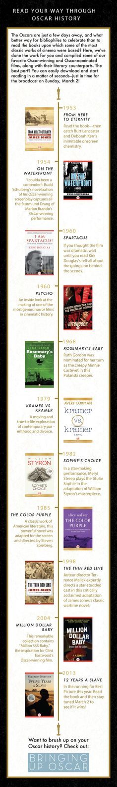 A timeline of Oscar-winning movies and books they're based on