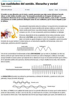 Spanish Class, Learning Spanish, Sistema Solar, Classical Music, Teacher, Study, Science, Gymboree, Countries