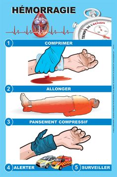 Editions IconeGraphic - Premiers Secours, secourisme, sapeurs pompiers French Practice, Medical Memes, Medical Assistant, Anatomy And Physiology, Nurse Life, First Aid, Infographic, Science, Education