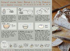 Natural starter bread recipe