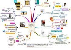 mapa_mental_livro_monge_executivo | LINGUACULTURA – SITE EDUCATIVO