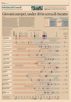100 print infographics that summarize 2015 – part 2