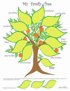 Printables Family Tree Worksheet trees family tree worksheet and my on pinterest worksheet