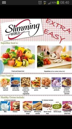 Slimming world fod