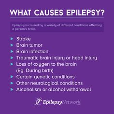 Epilepsy is caused by a variety of different conditions affecting a person's brain! Do you know the cause of your or the person you knows' epilepsy? Rolandic Epilepsy, Epilepsy Facts, Epilepsy Types, Temporal Lobe Epilepsy, Epilepsy Awareness Month, Causes Of Epilepsy, Epilepsy Tattoo, Epilepsy Quotes, Seizure Symptoms