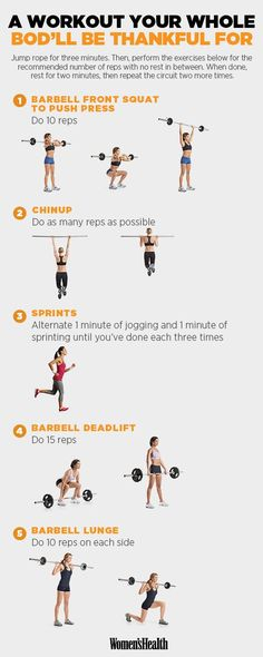 The Full-Body Workout You'll Really Be Thankful For!