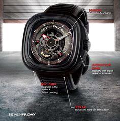 Khám phá mẫu đồng hồ P3B/01 mới nhất từ SevenFriday