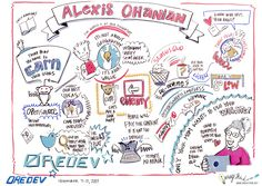 Graphic recording from an Alexis Ohanian keynote by ImageThink