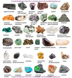Crystal Identification Chart No. 5 – The Crystal Healing Shop Crystal Identification Chart No. 5 – The Crystal Healing Shop