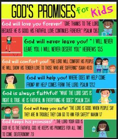 These are scripture-based Bible Promises to implement into each week's Bible lessons. They can also be posted on the wall in the classroom! Sunday School Activities, Sunday School Lessons, Sunday School Crafts, Bible Study For Kids, Bible Lessons For Kids, Youth Lessons, Bible Verses For Kids, Scripture Study, Preschool Bible